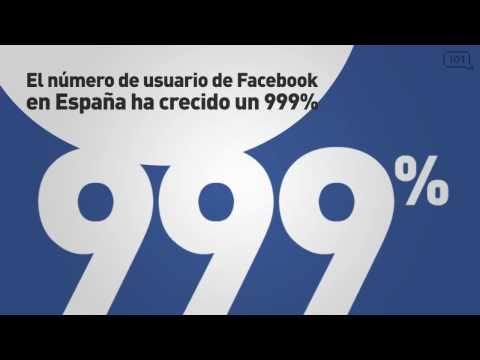 Las redes sociales en España y en el Mundo