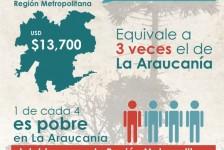 desigualdades-territoriales