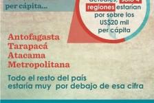 Chile-pais-desarrollado