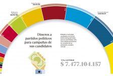 reparto-electoral